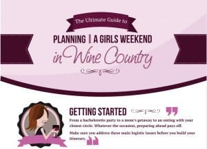 Girls Weekend in Wine Country